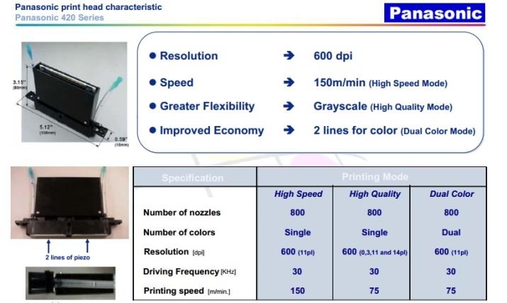 Panasonic Baskı Kafaları Özellikler